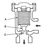 Inside thermostatic trap